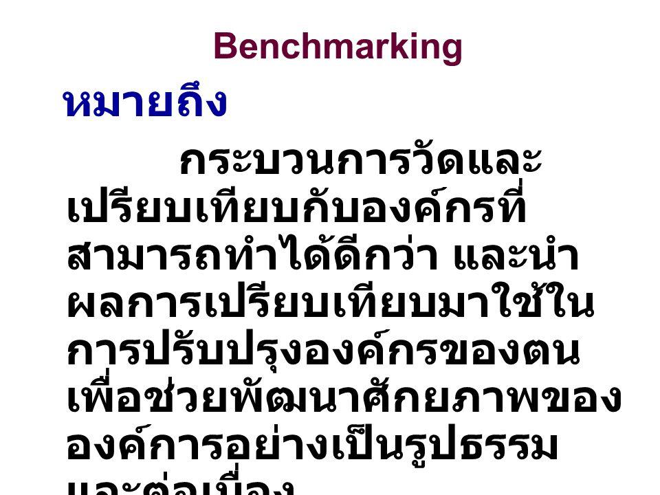 Benchmarking หมายถึง.