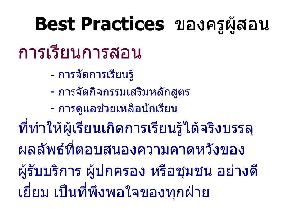 Best Practices ของครูผู้สอน