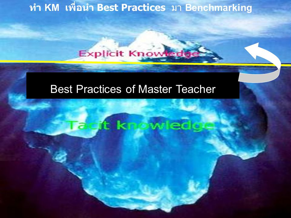 Best Practices of Master Teacher