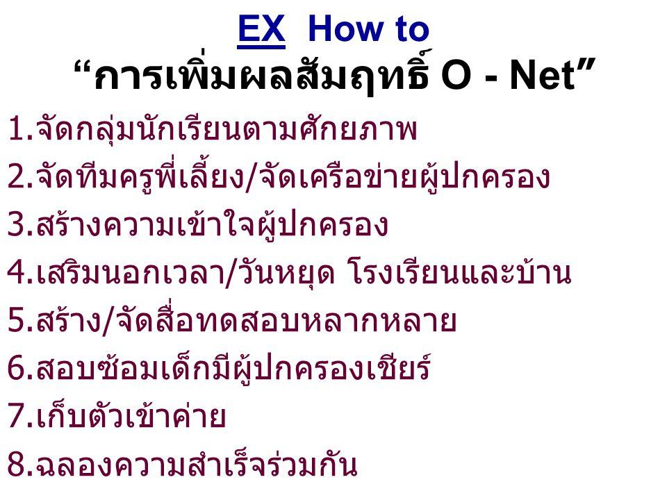 EX How to การเพิ่มผลสัมฤทธิ์ O - Net