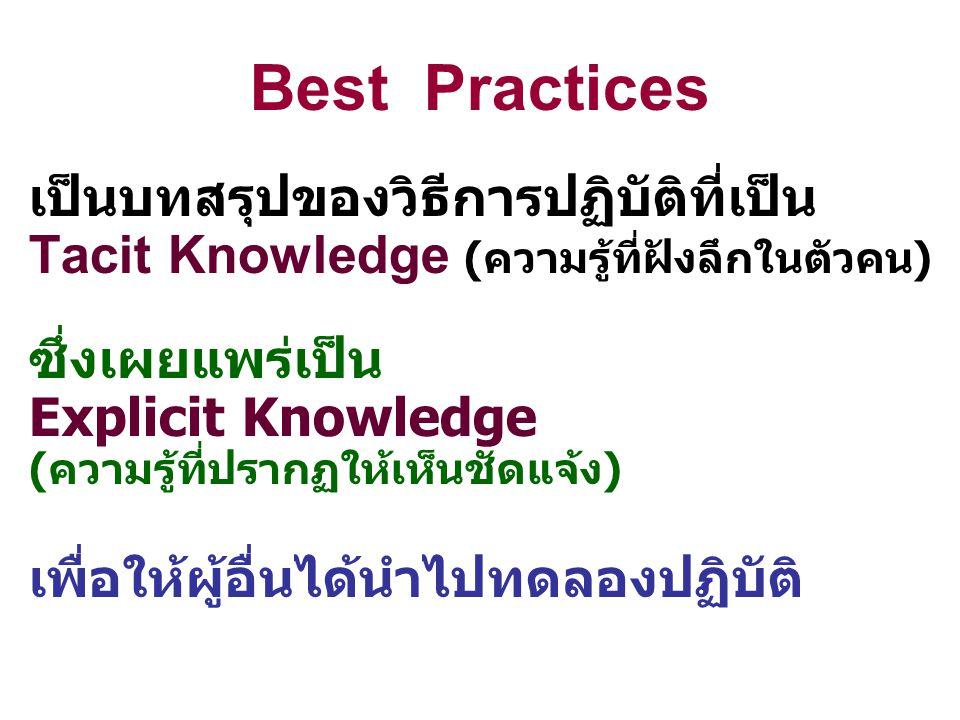 Best Practices เป็นบทสรุปของวิธีการปฏิบัติที่เป็น