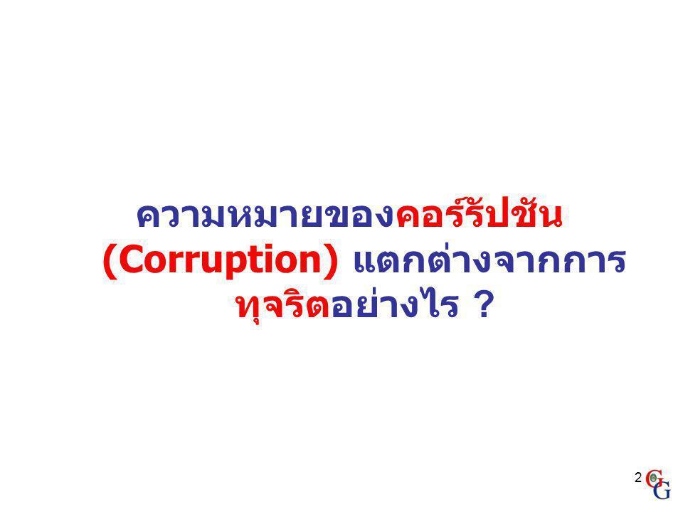 ความหมายของคอร์รัปชัน (Corruption) แตกต่างจากการทุจริตอย่างไร