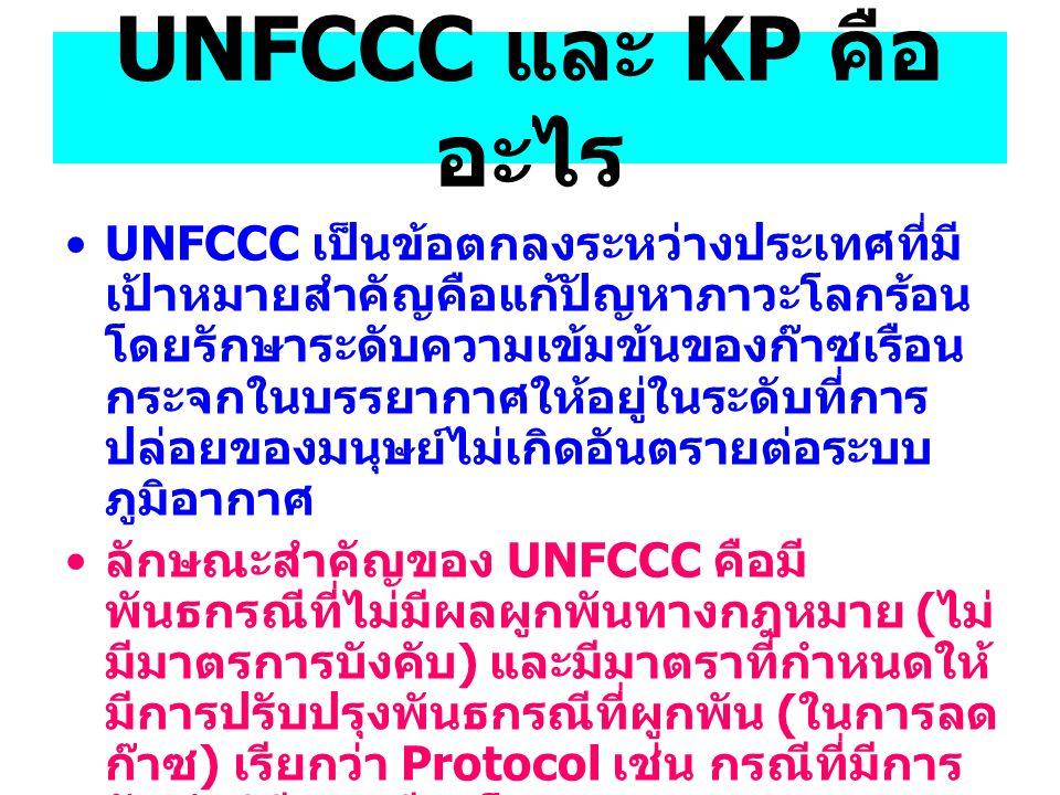 UNFCCC และ KP คืออะไร