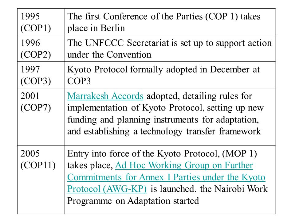 1995 (COP1) The first Conference of the Parties (COP 1) takes place in Berlin. 1996. (COP2)