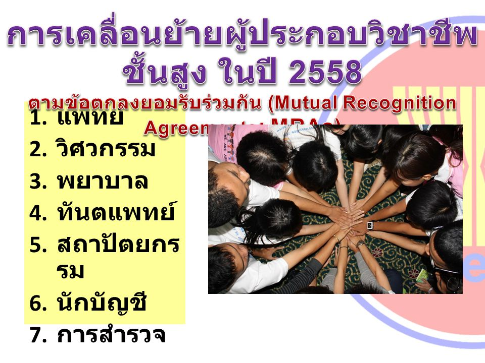 การเคลื่อนย้ายผู้ประกอบวิชาชีพชั้นสูง ในปี 2558