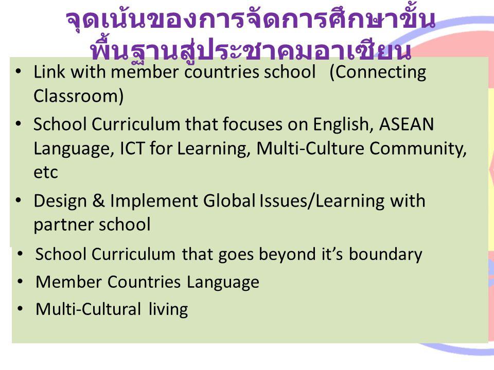 จุดเน้นของการจัดการศึกษาขั้นพื้นฐานสู่ประชาคมอาเซียน