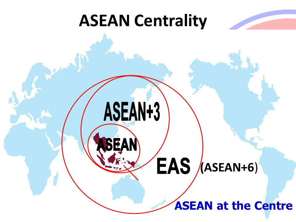 ASEAN External Relations