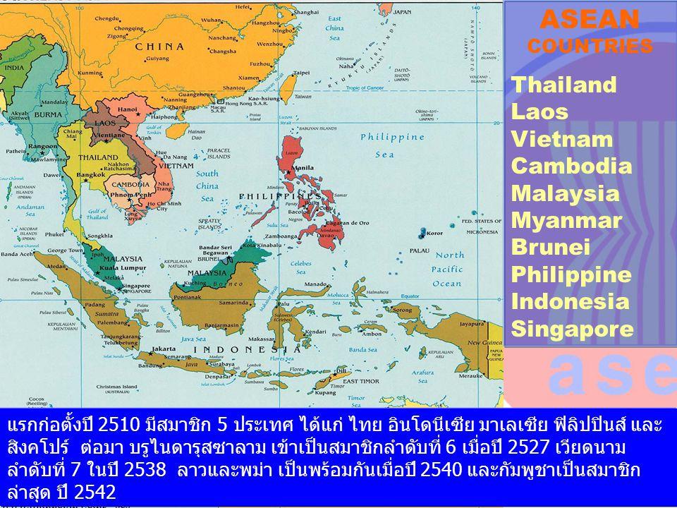 ASEAN COUNTRIES Thailand Laos Vietnam Cambodia Malaysia Myanmar Brunei Philippine Indonesia Singapore.
