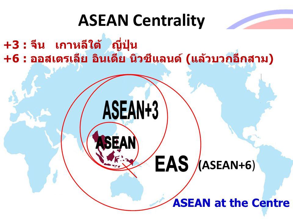 ASEAN External Relations