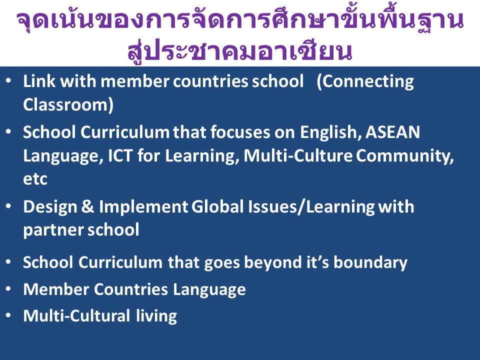 จุดเน้นของการจัดการศึกษาขั้นพื้นฐาน สู่ประชาคมอาเซียน