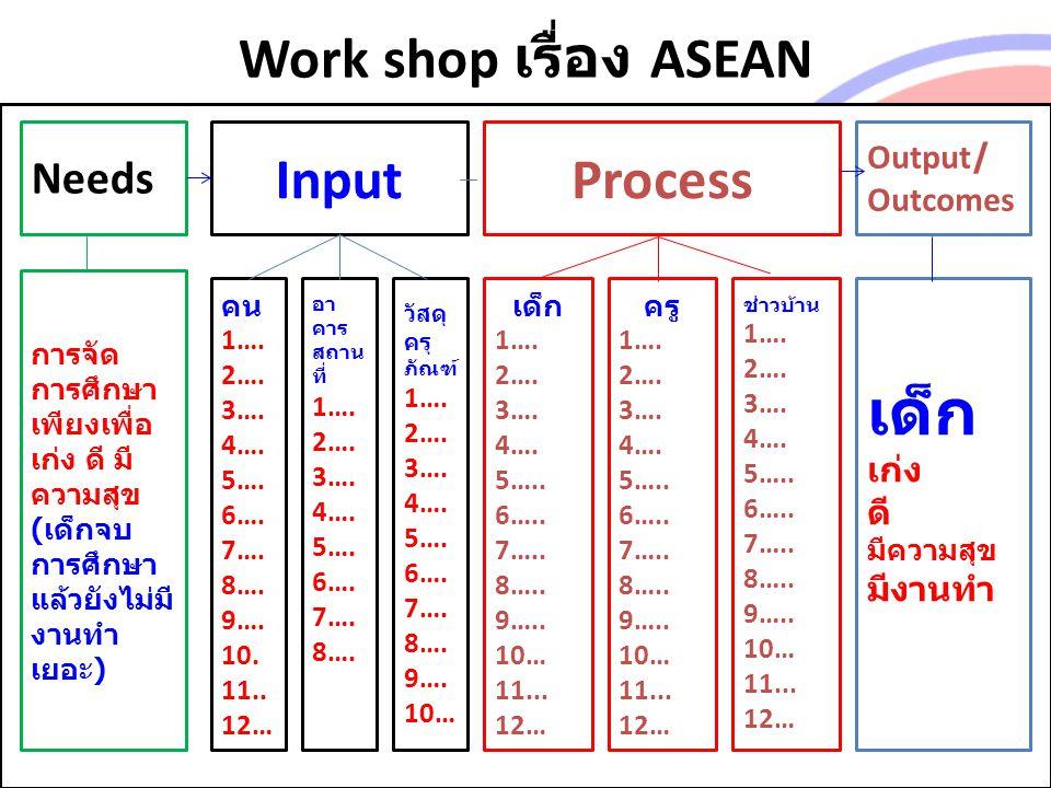 เด็ก Work shop เรื่อง ASEAN Input Process Needs Output/ Outcomes เก่ง