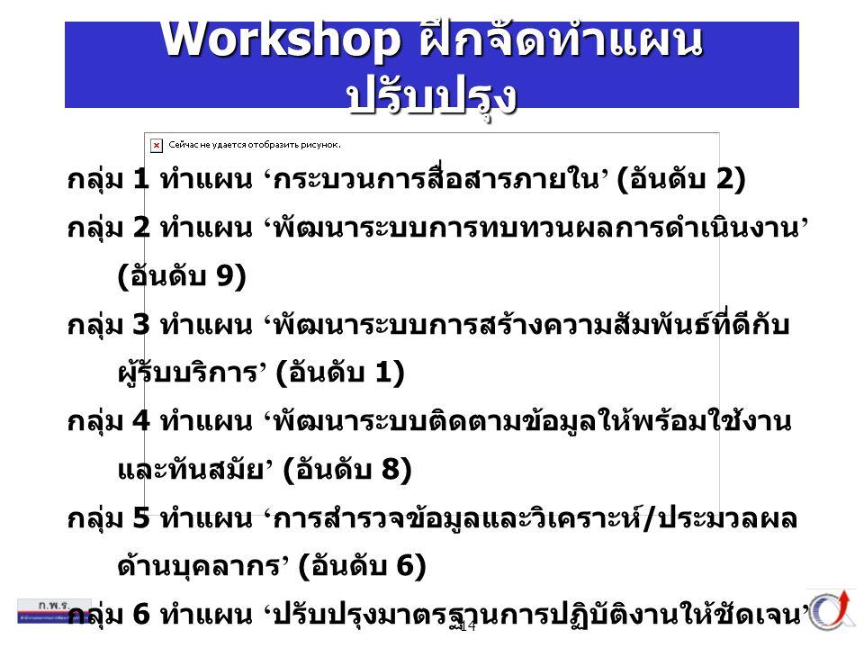 Workshop ฝึกจัดทำแผนปรับปรุง