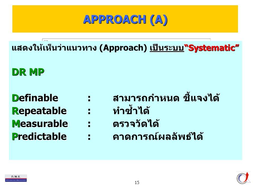 APPROACH (A) DR MP Definable : สามารถกำหนด ชี้แจงได้