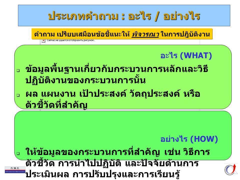 ประเภทคำถาม : อะไร / อย่างไร