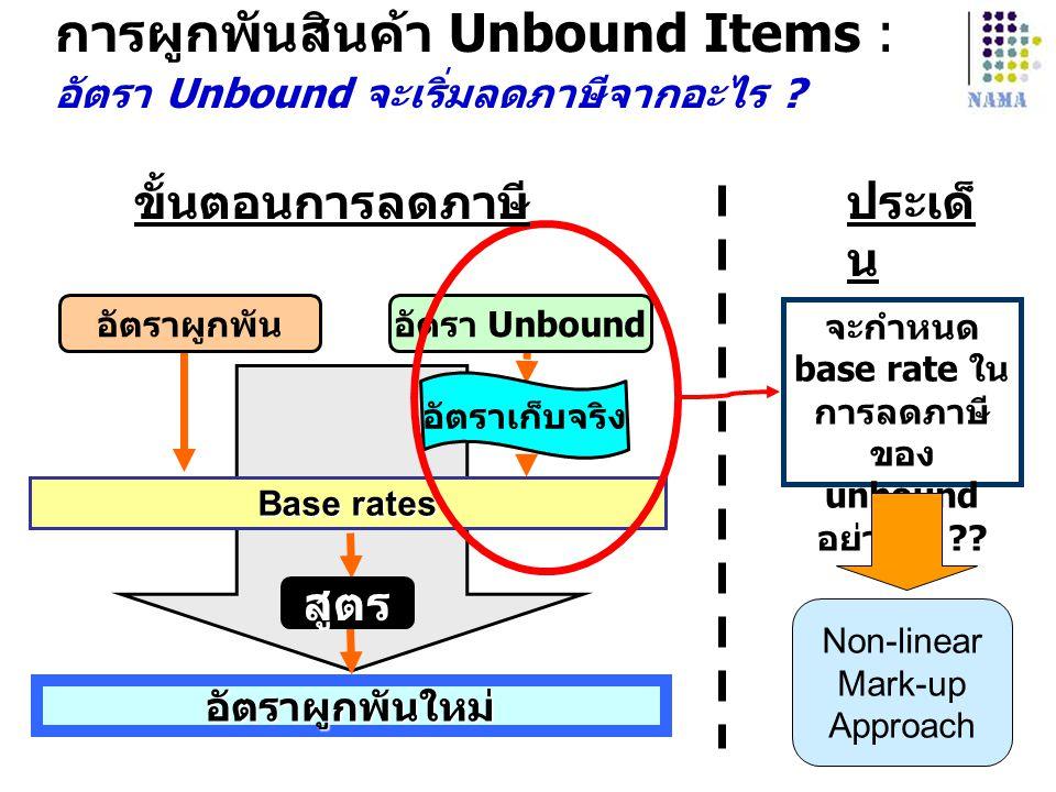 จะกำหนด base rate ในการลดภาษีของ unbound อย่างไร
