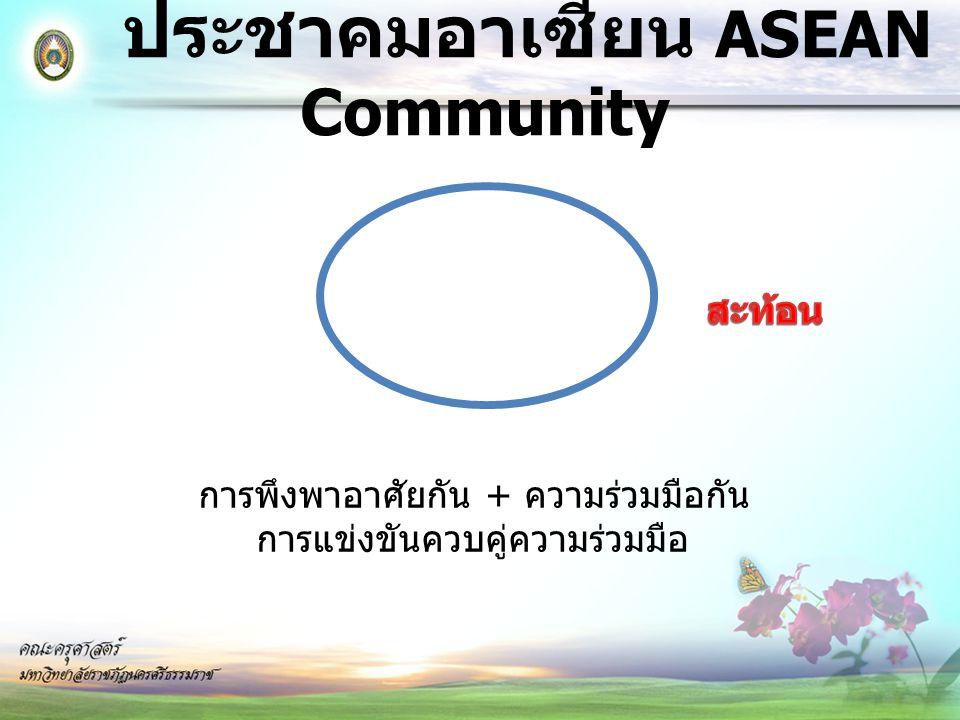 ประชาคมอาเซียน ASEAN Community