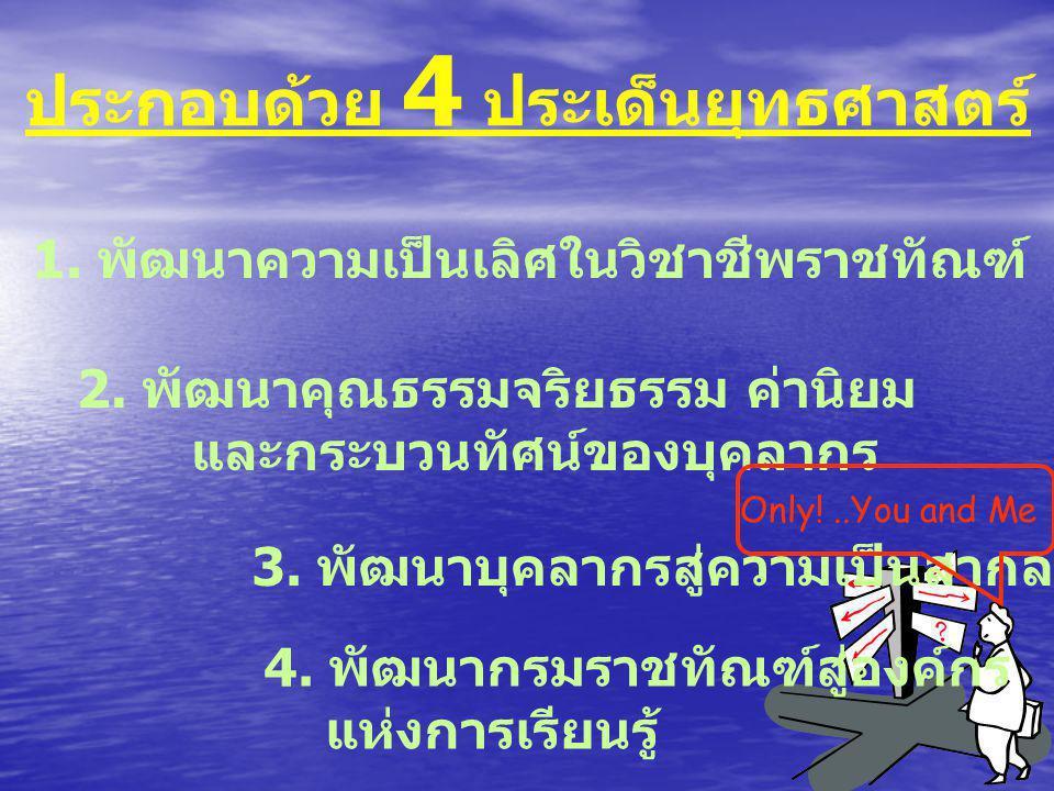 ประกอบด้วย 4 ประเด็นยุทธศาสตร์