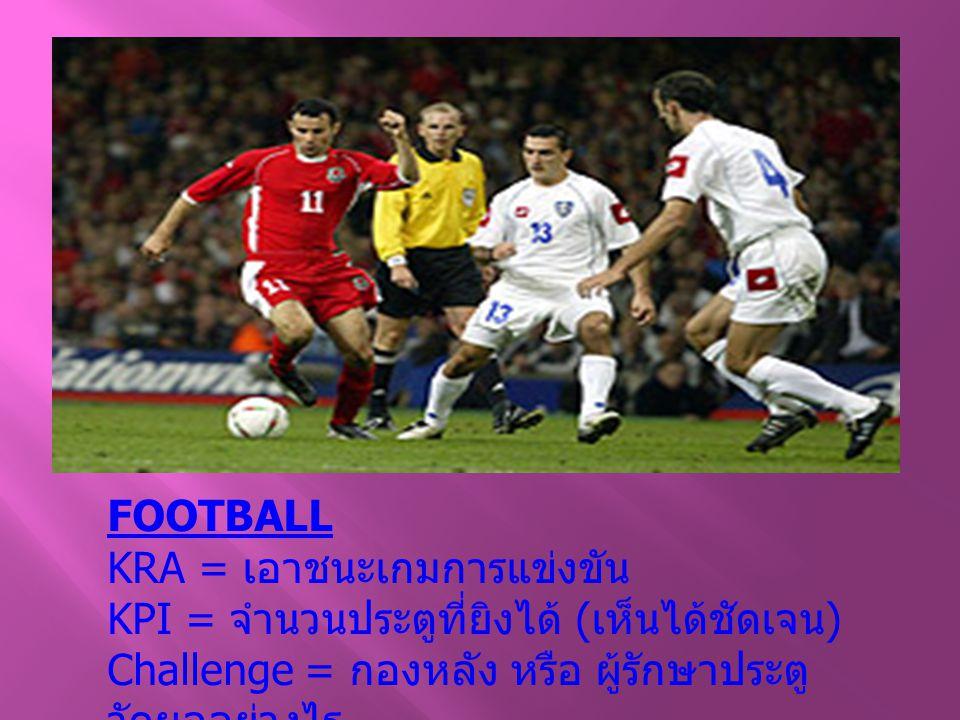 FOOTBALL KRA = เอาชนะเกมการแข่งขัน.