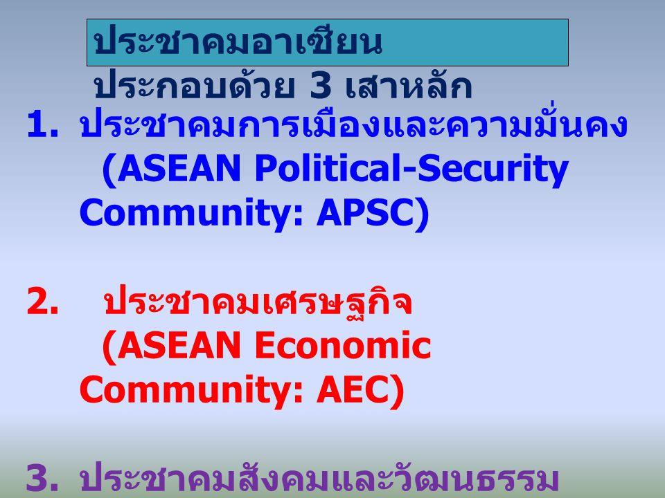 ประชาคมอาเซียนประกอบด้วย 3 เสาหลัก