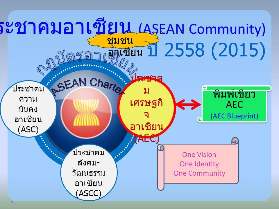 ประชาคมอาเซียน (ASEAN Community)