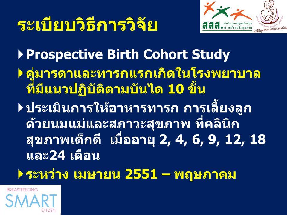 ระเบียบวิธีการวิจัย Prospective Birth Cohort Study