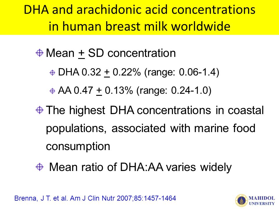 DHA and arachidonic acid concentrations in human breast milk worldwide