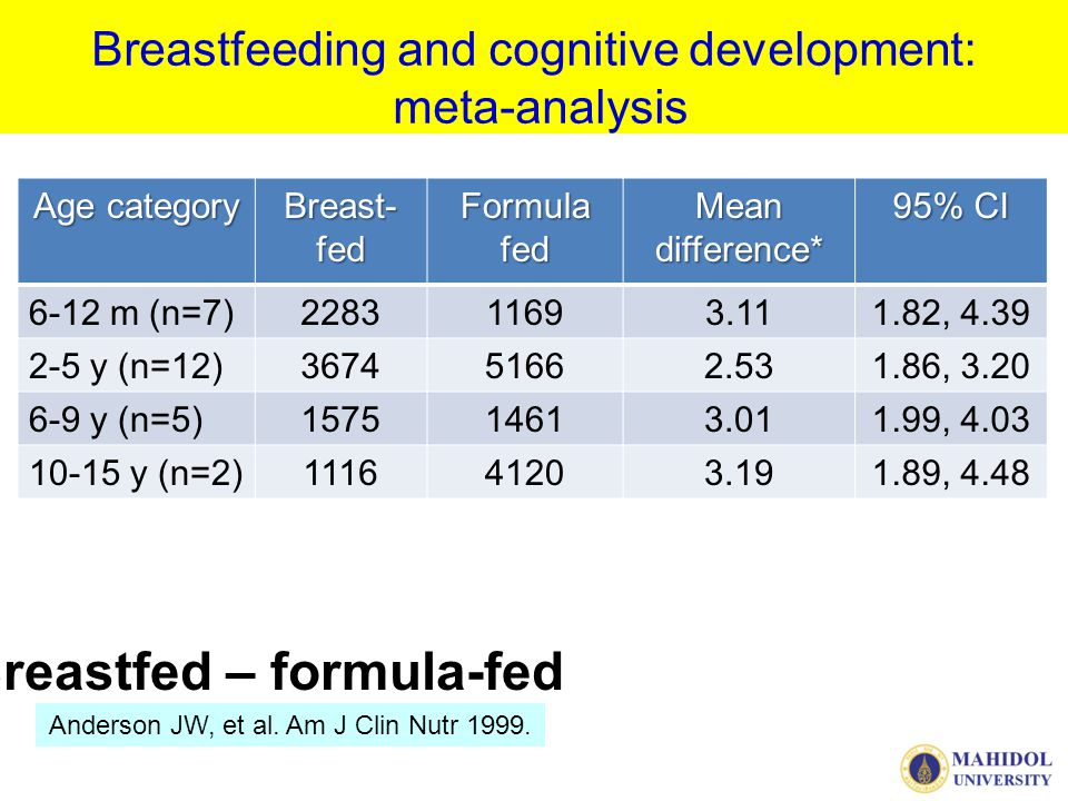 * Breastfed – formula-fed