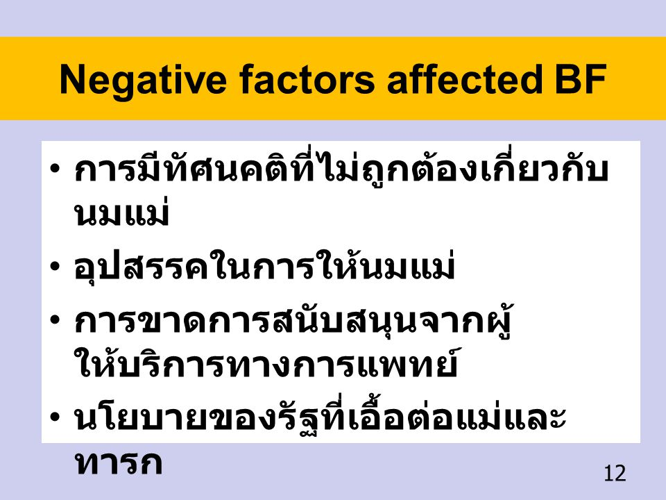 Negative factors affected BF