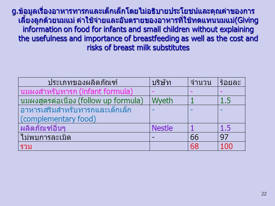 นมผงสำหรับทารก (infant formula) -