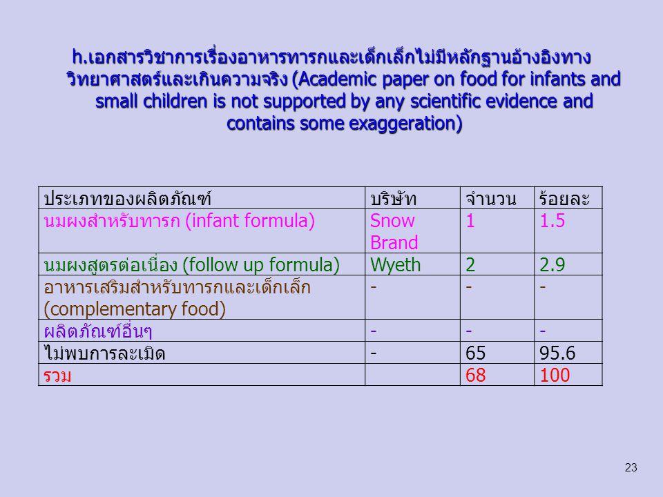 นมผงสำหรับทารก (infant formula) Snow Brand 1 1.5