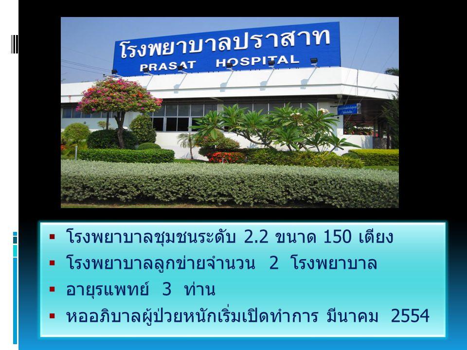 โรงพยาบาลชุมชนระดับ 2.2 ขนาด 150 เตียง