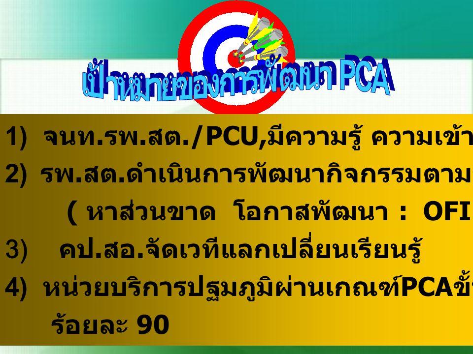 เป้าหมายของการพัฒนา PCA