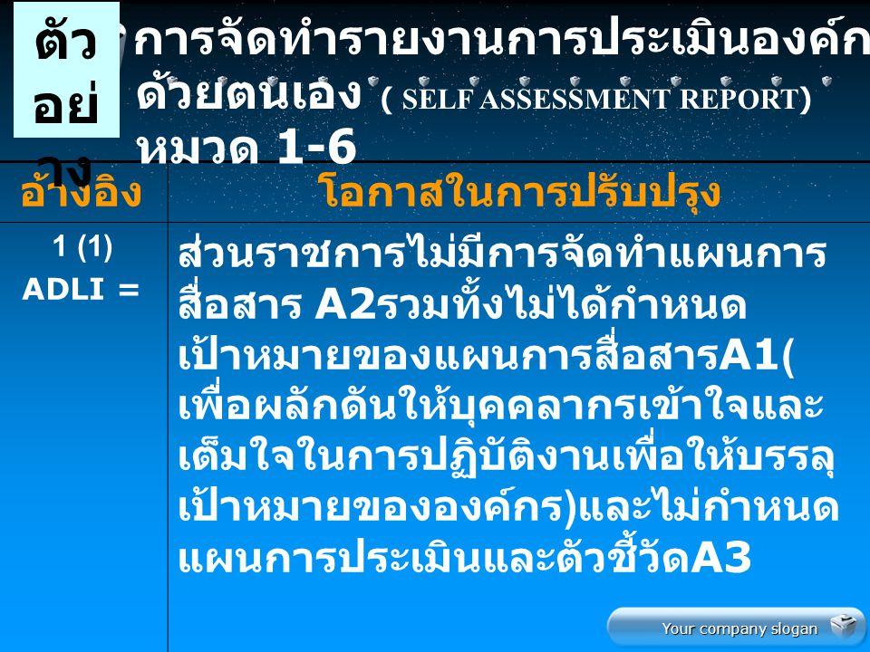 ตัว อย่าง การจัดทำรายงานการประเมินองค์กร