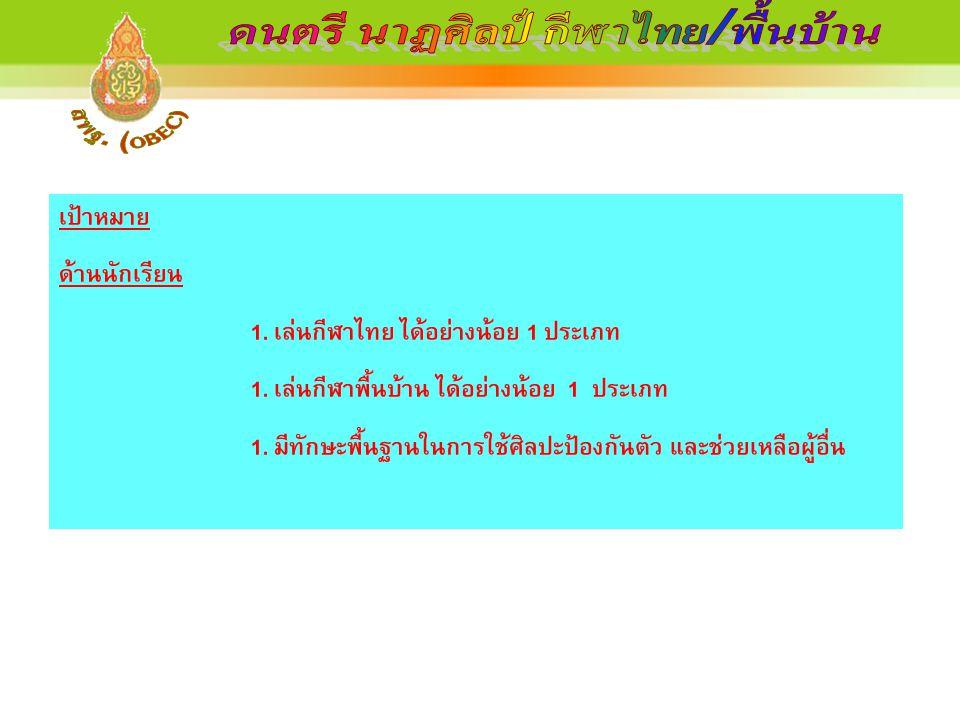 ดนตรี นาฏศิลป์ กีฬาไทย/พื้นบ้าน