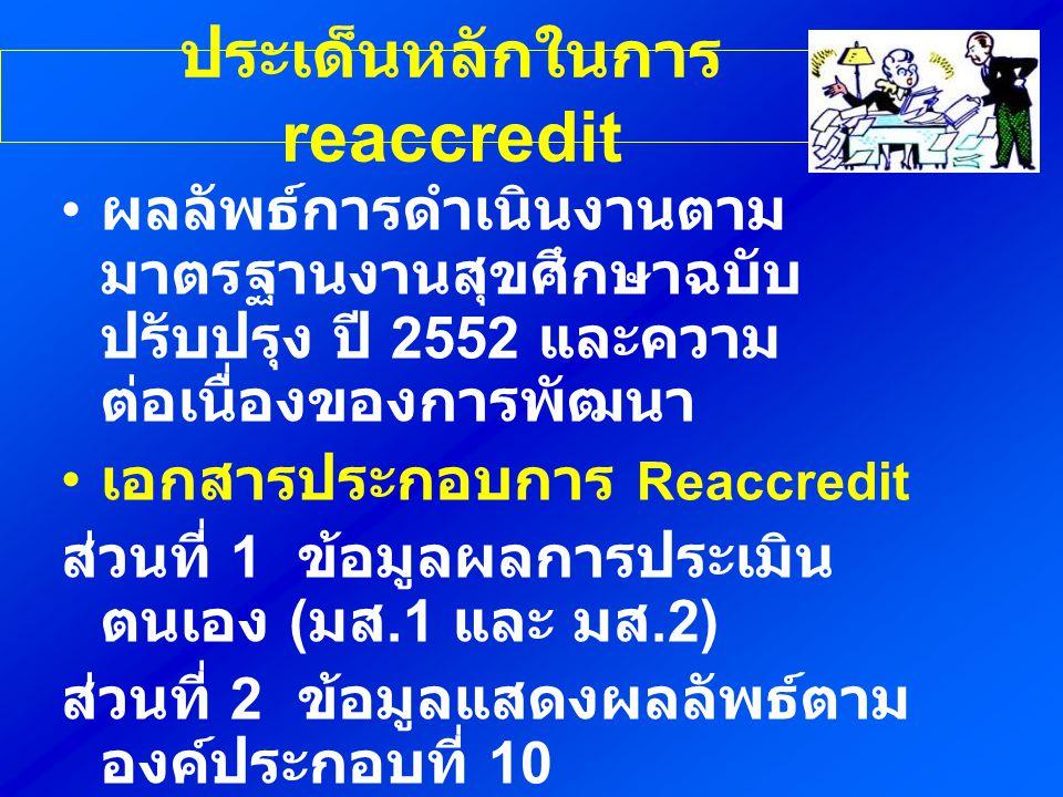 ประเด็นหลักในการ reaccredit