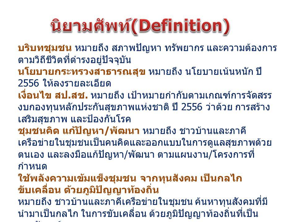นิยามศัพท์(Definition)