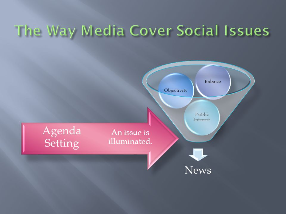 The Way Media Cover Social Issues