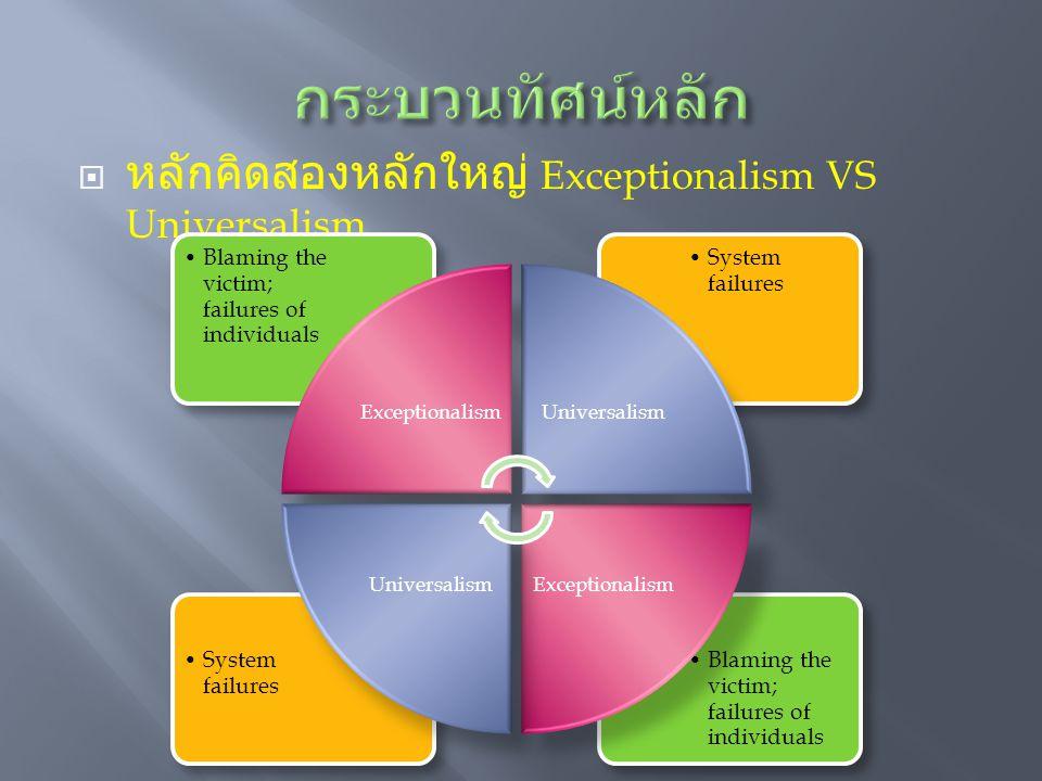 กระบวนทัศน์หลัก หลักคิดสองหลักใหญ่ Exceptionalism VS Universalism