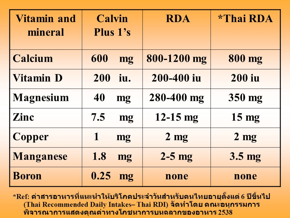 Vitamin and mineral Calvin Plus 1's RDA *Thai RDA Calcium 600 mg