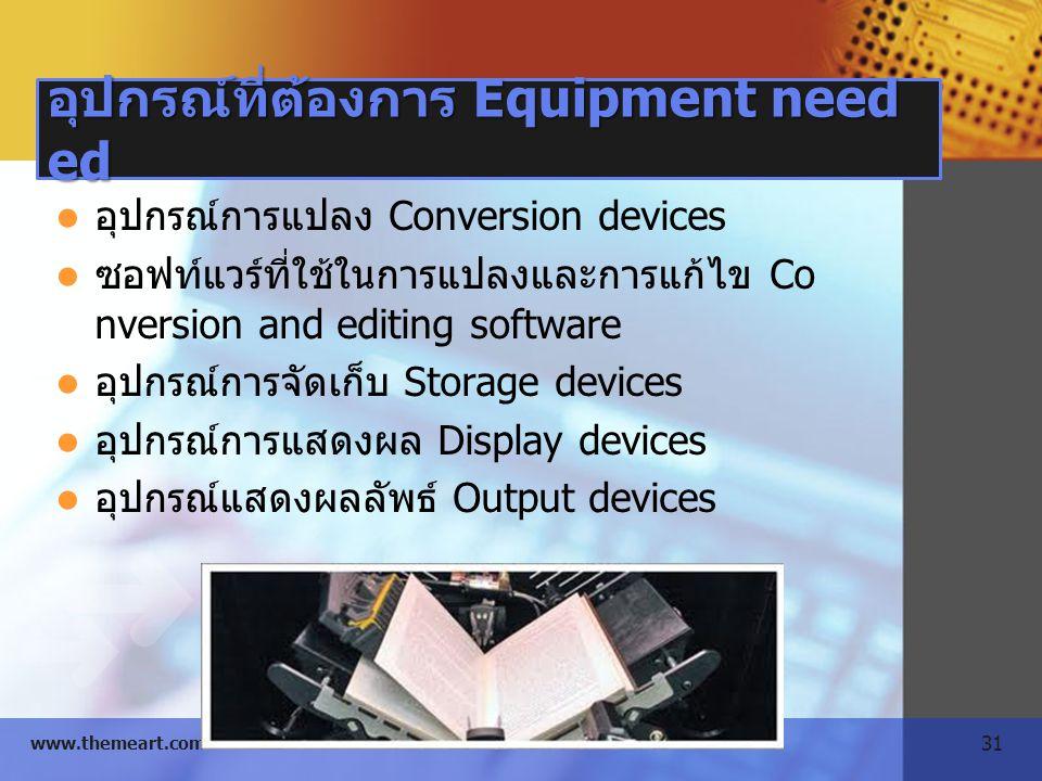 อุปกรณ์ที่ต้องการ Equipment needed