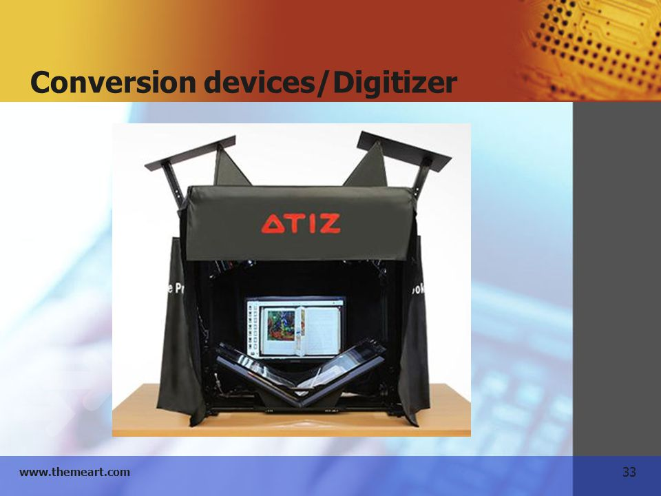 Conversion devices/Digitizer