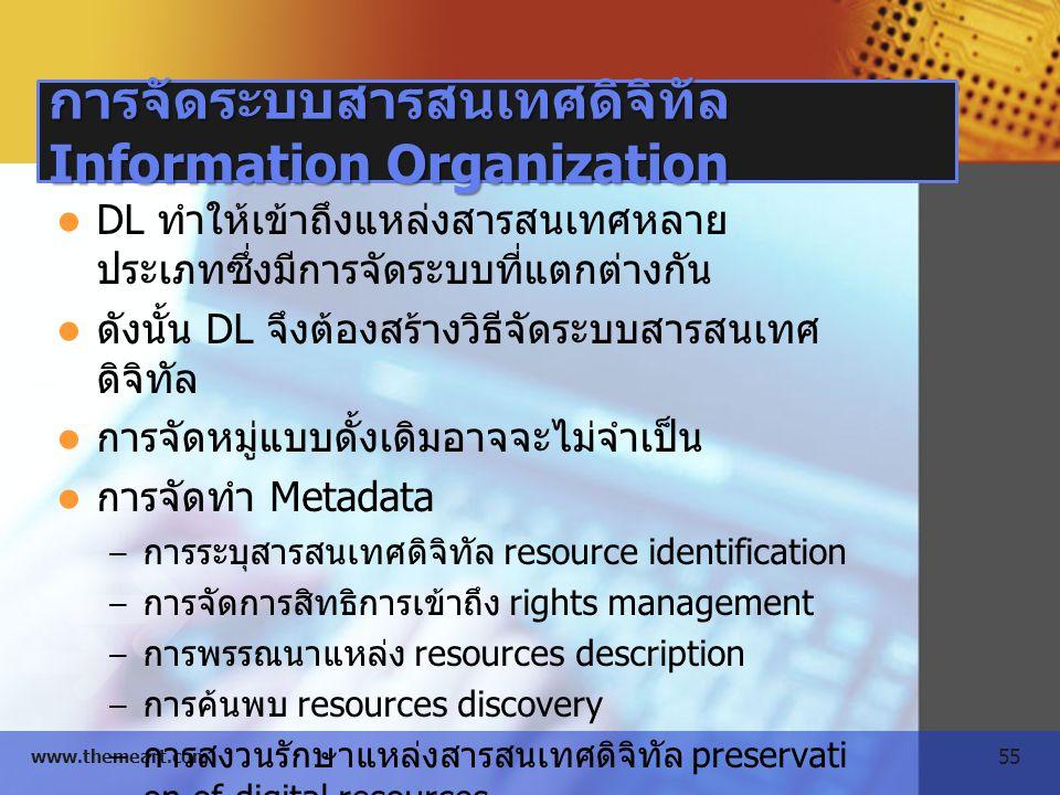 การจัดระบบสารสนเทศดิจิทัล Information Organization