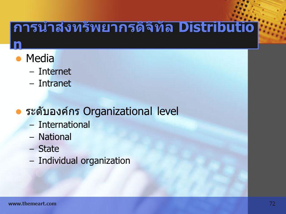 การนำส่งทรัพยากรดิจิทัล Distribution