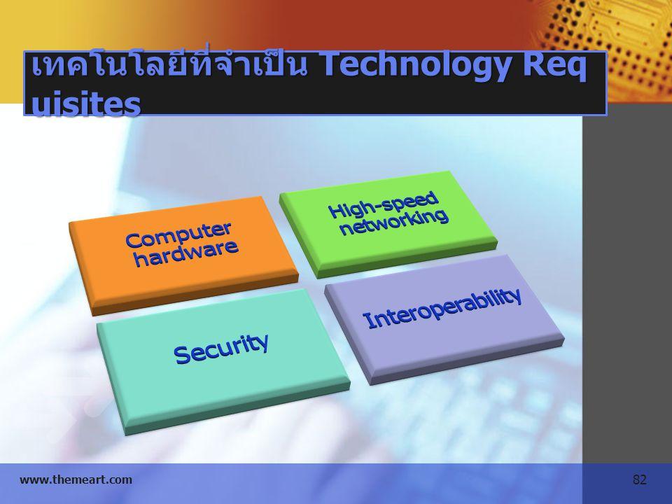 เทคโนโลยีที่จำเป็น Technology Requisites
