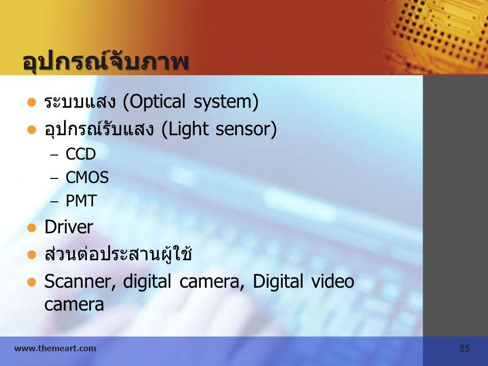 อุปกรณ์จับภาพ ระบบแสง (Optical system) อุปกรณ์รับแสง (Light sensor)