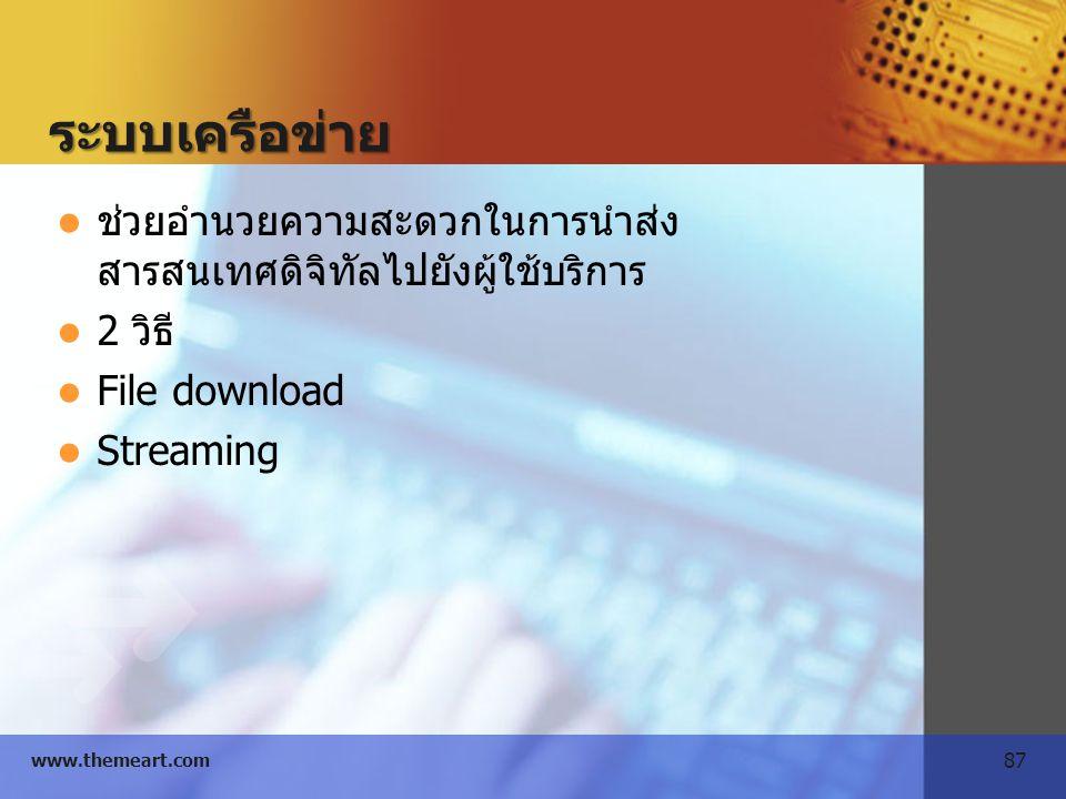 ระบบเครือข่าย ช่วยอำนวยความสะดวกในการนำส่งสารสนเทศดิจิทัลไปยังผู้ใช้บริการ. 2 วิธี File download.