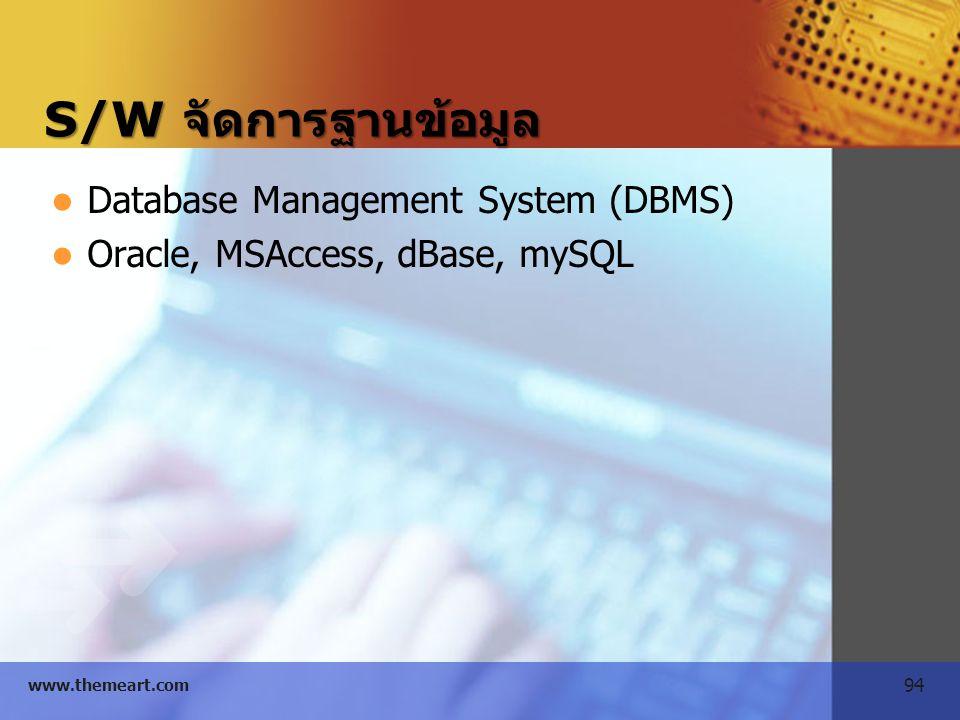 S/W จัดการฐานข้อมูล Database Management System (DBMS)