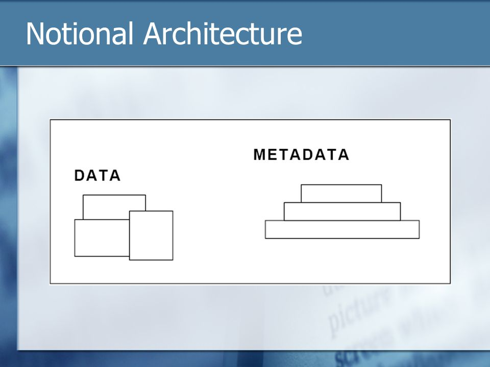 Notional Architecture