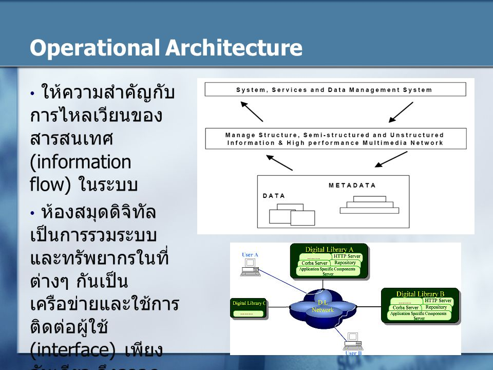 Operational Architecture