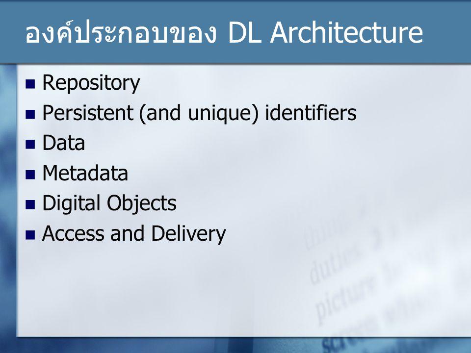 องค์ประกอบของ DL Architecture